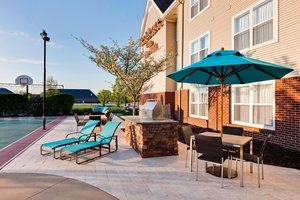 Residence Inn by Marriott Indianapolis